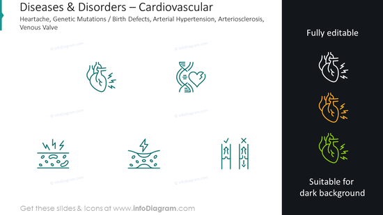 Cardiovascular heartache, genetic mutations, birth defects icons