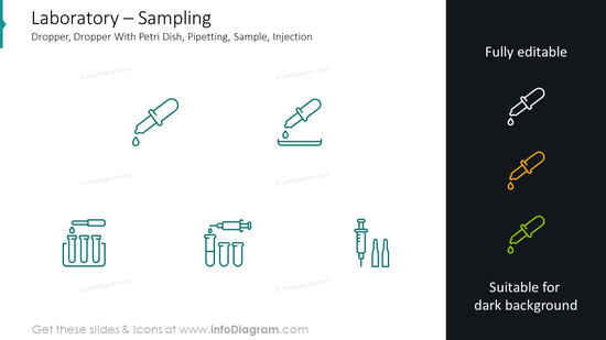 Sampling slide: dropper, dropper with petri dish