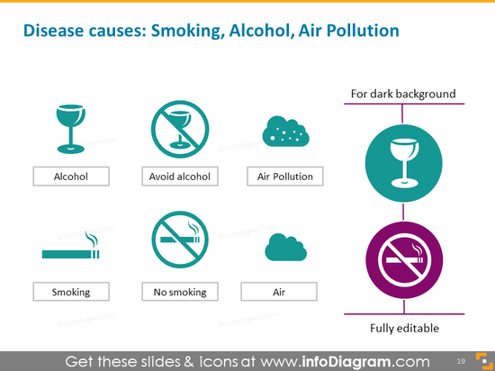 Disease Causes: Smoking, Alcohol, Air Pollution