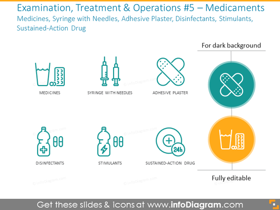 Medicines, Adhesive Plaster, Disinfectants, Sustained-Action Drug