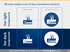 Industry icons powerpoint dark light background