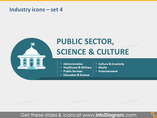 Industries icons PUBLIC sector science culture flat PPT clipart