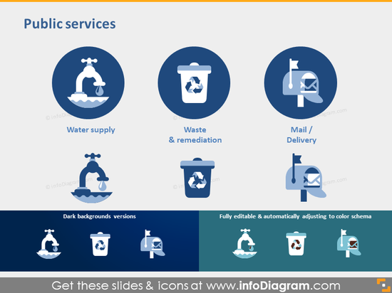 Water supply service Waste Mail Delivery icon ppt