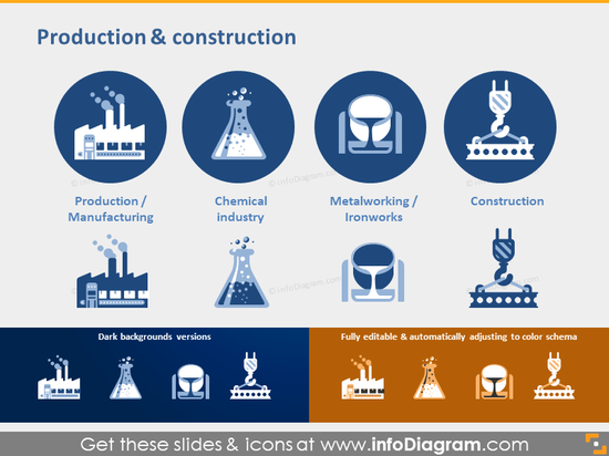 Production Chemical industry Ironworks Construction PPT icon