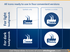 Production industry icons powerpoint dark light background