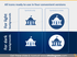 public administration industry flat icons pptx dark light background