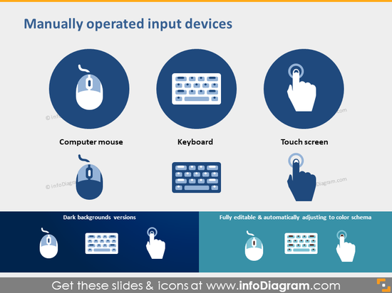 IT input devices clipart Keyboard Mouse Touch Screen ppt icons