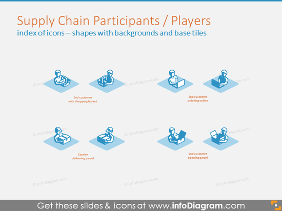 Supply Chain Participants and Players 3D icons
