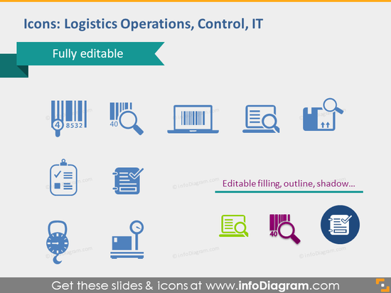 logistic operations IT control bar code weighting icons ppt cliparts
