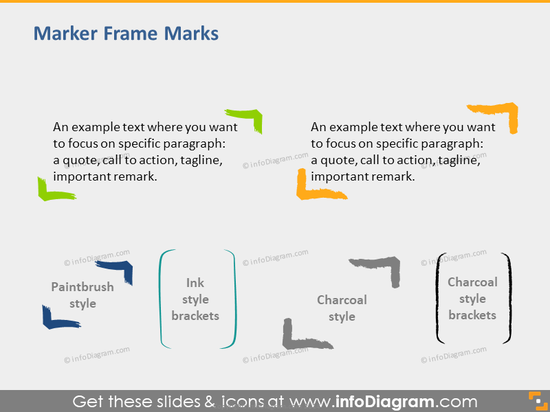 Fully editable marker frame marks