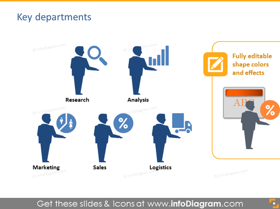 departments marketing sales analyst researcher People icons PPT