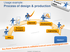 people design process production powerpoint clipart