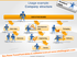 company structure roles icons powerpoint org chart
