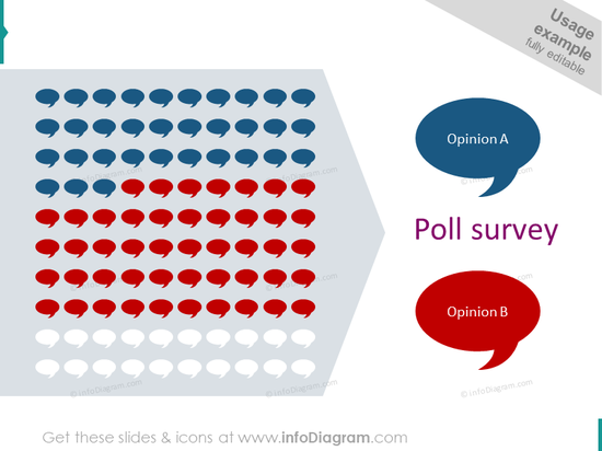 Poll survey infographic and expressing opinions