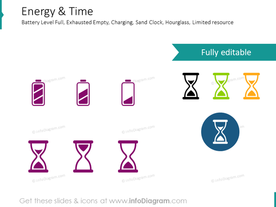 Energy icon, Battery, Sand Timer, Hourglass clip art