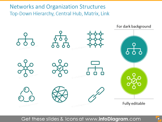 Example of the organization structure outline icons