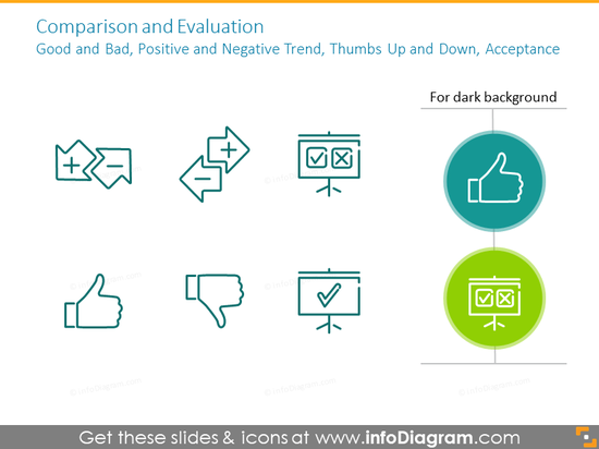 Comparison and evaluation symbols:  Positive and Negative Trends