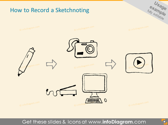 How To Record a Sketchnoting