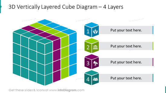 3D vertically 4 layered cube diagram with flat icons