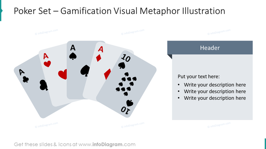 Gamification visual metaphor illustration showed with poker set