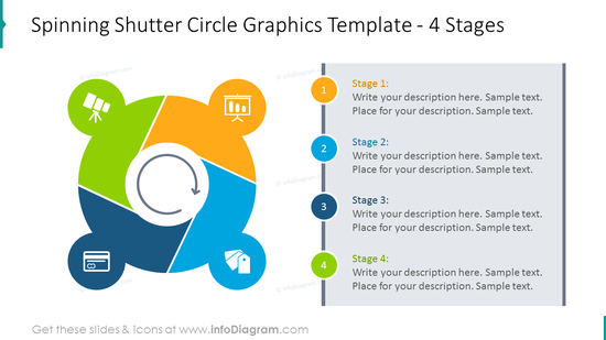 Spinning shutter circle template for 4 colourful stages with flat icons