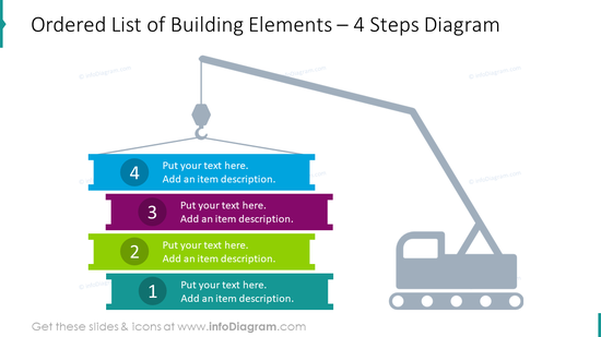 4 steps ordered list made with building elements