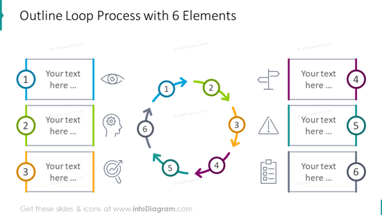 6 elements loop process diagram