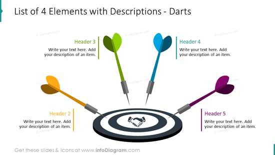 List of four elements with descriptions showed with darts