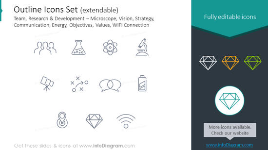 Outline Icons Set: Team, Research, Development, Microscope Communication