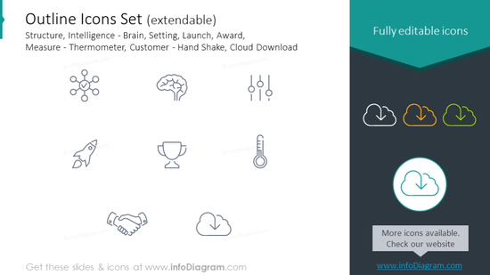 Outline Icons Set: Structure, Intelligence, Measure, Customer