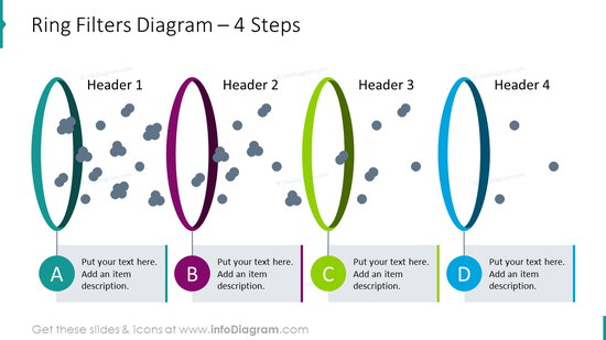 Ring filters diagram illustrated with placeholders for 4 Steps