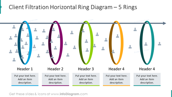 Client filtration horizontal ring diagram template