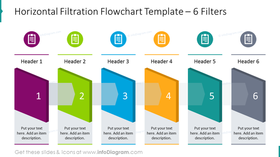Horizontal filtration flowchart for 6 items