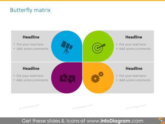 Butterfly matrix with icons and headlines
