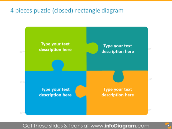puzzle integrity diagram square 4 closed shapes