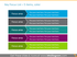 flat_infographic_ppt_templateKey focus list template for 5 steps