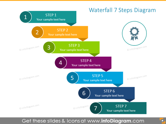 Waterfall Chart Template for 7 Items