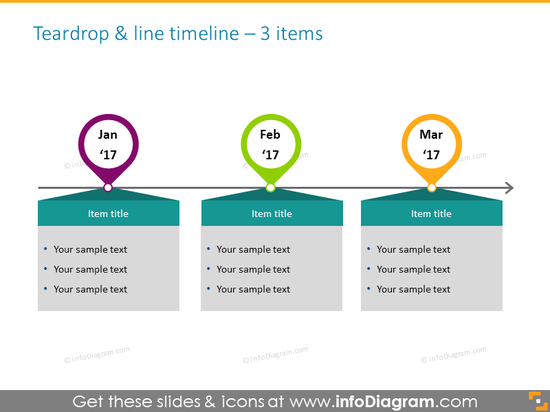 timeline infographic design template for 3 elements with textboxes