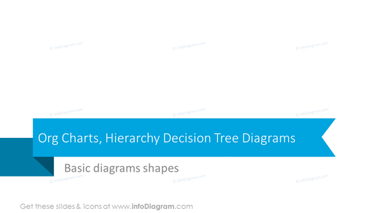 Org charts and hierarchy decision tree diagrams section slide