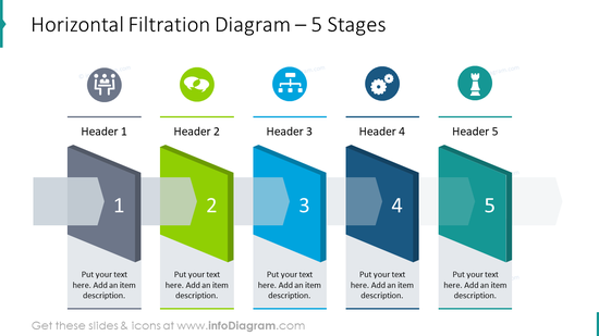Horizontal filtration diagram for 5 stages
