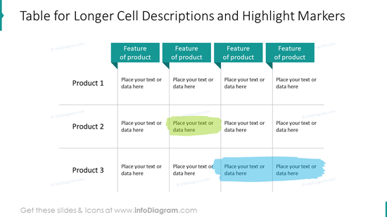 Table for longer cell descriptions and highlight markers