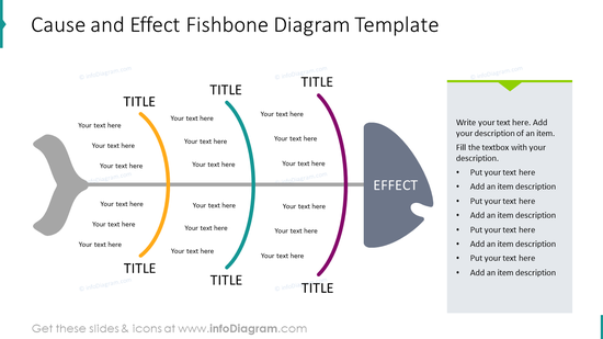 Cause and effect fishbone diagram template