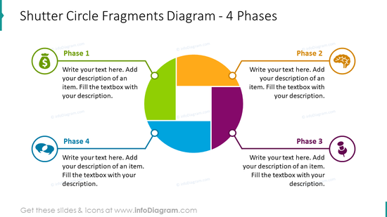 Shutter circle fragments diagram for 4 phases