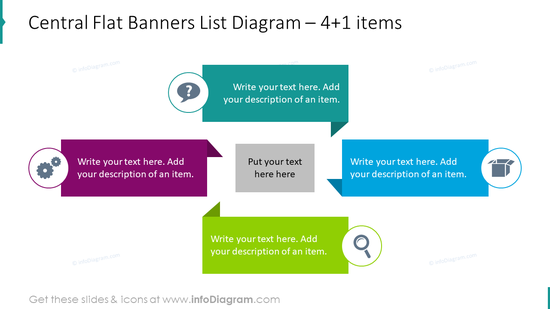 Central flat banners list diagram for 4+1 items