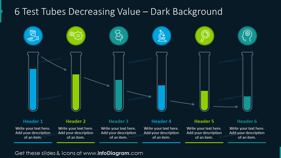 Six test tubes decreasing value on dark background