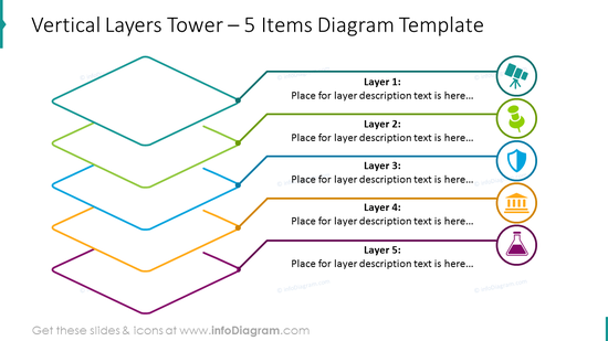 Five items layers tower shown with outline graphics with description