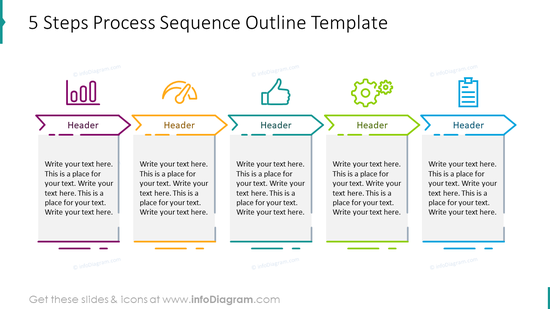 Five steps process sequence outline template