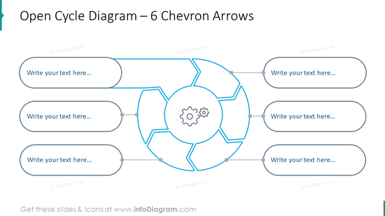 Open cycle diagram for six chevron arrows