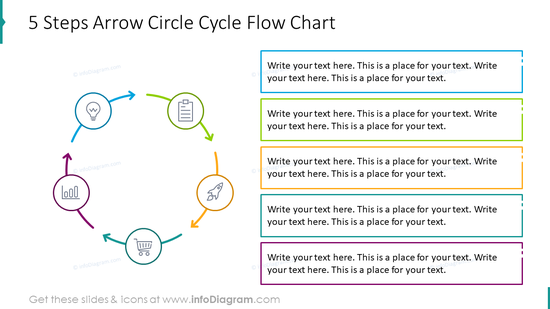 Five steps arrow circle cycle flow chart