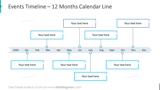 Events timeline for twelve months calendar line